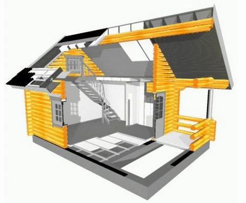 Blockhaus Elemente