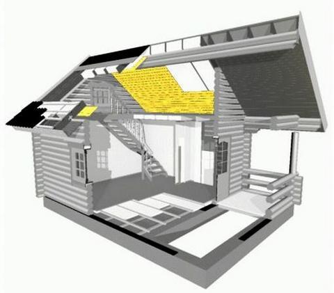 Dach Decke